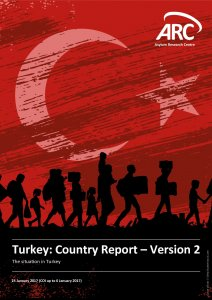 Turkey: Country Report – Version 2